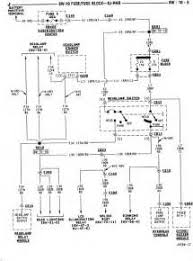 jeep cherokee xj headlight wiring diagram jeep 1998 jeep wrangler headlight wiring diagram images on jeep cherokee xj headlight wiring diagram
