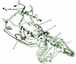 2004 chevy impala starter wiring diagram 2004 2005 chevy impala ss problems wiring diagram for car engine on 2004 chevy impala starter wiring