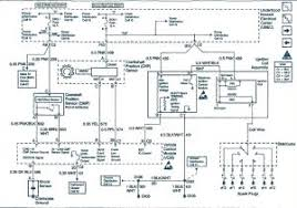 isuzu truck radio wiring diagram diagram chart gallery isuzu truck wiring diagram free download isuzu truck radio wiring diagram scintillating radio wiring diagram ideas best 2000 isuzu rodeo