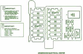 cadillac power seat wiring diagram not lossing wiring diagram • 1996 cadillac fleetwood fuse box diagram circuit wiring diy power seat wiring diagram diy power seat wiring diagram