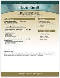 modern resume templatesBest Template Design | Best Template Design Free Modern Curriculum Vitae Template - Professional Resume Templates