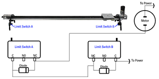 linear actuator limit switch wiring linear image linear actuator build yes another one on linear actuator limit switch wiring
