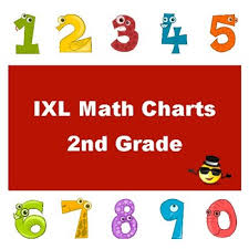 2nd Grade Math Charts Ixl Math Progress Charts For 2nd Grade