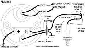 how to install an air fuel gauge my pro street Defi Meter Wiring Diagram disconnect negative ( ) battery cable using 18 ga wire, connect the ( ) terminal to a clean (rust paint free) engine ground using 18 ga wire, Meter Pedestal Wiring Diagrams