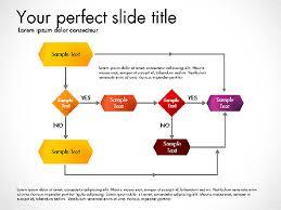 Flow Chart Toolbox Presentation Template For Google Slides
