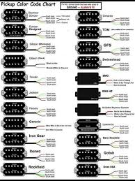 wiring diagrams for guitar pickups the wiring diagram guitar pickup wiring diagrams guitars guitar wiring diagram