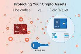 So all in all, your wallet contains your private and public keys and allows you to receive, send and exchange crypto coins or tokens. Hot Wallet Vs Cold Wallet Best Way To Store Cryptocurrency Bitira