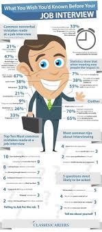17 best images about job hunting personal branding interview prep this come in handy some day