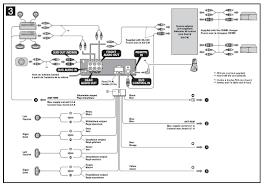 sony car stereo wiring diagram inspirational wiring harness diagram sony 16 pin wiring harness diagram sony car stereo wiring diagram inspirational wiring harness diagram for a sony xplod radio wiring diagram