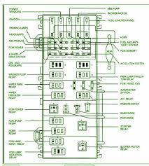 2003 ford ranger fuse box diagram deargraham com 2003 ford focus fuse box diagram at 2003 Ford Fuse Box Diagram