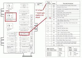 2008 f150 fuse panel diagram need a fuse box diagram legend ford f 1996 Ford F-150 Fuse Box Diagram 2008 f150 fuse panel diagram need a fuse box diagram legend ford f with regard to