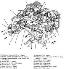 similiar 5 7 liter chevy engine diagram keywords chevy 350 5 7 tbi engine diagram as well 2001 tahoe thermostat