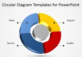 Creating Powerpoint Templates Using Circular Diagrams To Model A Process Cycle In Powerpoint