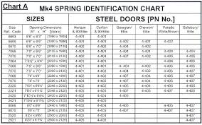 Garage Door Size Chart Relaisdetente Com