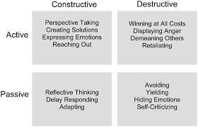 personal conflict essay report web fc com personal conflict essay