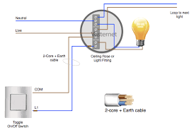 standard lighting circuit