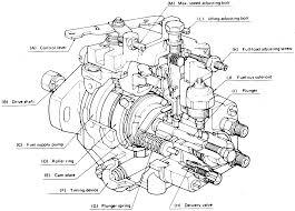 toyota engine parts diagram fuel pumps motorcycle schematic images of toyota engine parts diagram fuel pumps toyota 2c engine diagram toyota wiring
