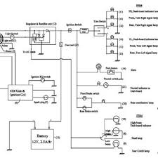figure 2 the components layout and wiring wiring diagram show fig 2 typical housewiring circuit wiring diagram go figure 2 the components layout and wiring