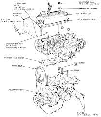 Honda D15b Wiring Diagram