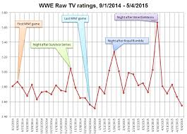 Charts And Propaganda From The Last Few Months Brassringreview
