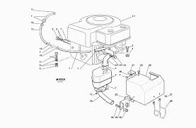 craftsman riding lawnmower wiring diagram wiring diagram and sears riding lawn mower wiring diagram diagrams and