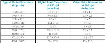 Pixels To Dpi Conversion Chart Pixel Dpi Conversion Chart Graphic Design Chart Graphic