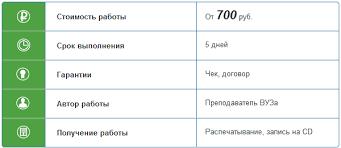 Рефераты на заказ заказать реферат срочно и недорого в  Реферат на заказ в Екатеринбурге