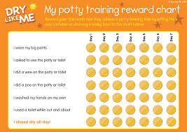 Potty Training Chart Using Reward Charts When Potty Training Dry Like Me 21