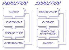 mckenziewoody deductive and inductive reasoning deductive and inductive reasoning