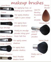 s cake names do you want to know the name and use of each makeup brush