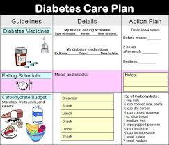 Printable Diabetic Food Chart Free Printable Diabetic Meal Plan Menus For More