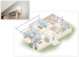 carrier split system air conditioner. carrier high-wall and multi-split duct-free systems. split system air conditioner u
