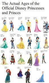 Disney Princess Age Chart Ages Of Disney Princesses And Princes Disney Princess Ages