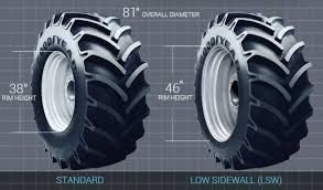 Lsw Low Sidewall Technology Titan International