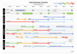 roadmap templates excel construction timeline template excel free lovely agile roadmap