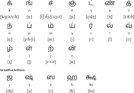 It will help you to improve your pronunciation. Tamil Consonants Alphabet Phonics Alphabet Phonics Sounds Chart Phonics Sounds Chart