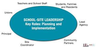 school site leadership jpg parnterships memorandum of understanding sample community schools evaluation toolkit see the types of partners involved in the school site leadership