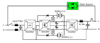 transformer block diagram ireleast info technical insight isolations in ups system abb ups blog wiring block