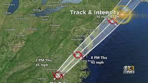 Tropical Storm Warning, Twister Spy ...