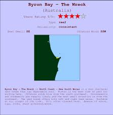 Tide Chart Byron Bay Byron Bay The Wreck Previsione Surf E Surf Reports Nsw