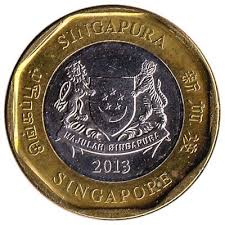 Neo To Sgd Chart Neo To Singapore Dollar Live Price