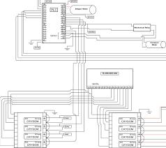 industrial conveyor wiring diagram great installation of wiring electrical wiring diagram for conveyor system scientific rh researchgate net industrial electrical wiring industrial electrical wiring
