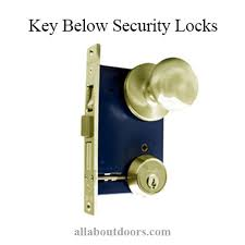Security Door Parts Storm Door Parts Marks Hardware