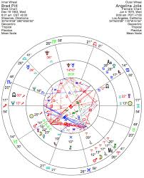 Brad Pitt Natal Chart The Synastry Of Brangelina A Marriage Of Opposites