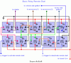 remote start wiring diagrams the wiring wiring diagram remote starter the