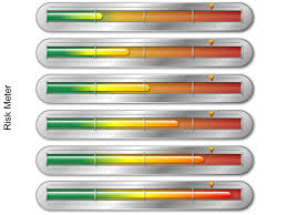Powerpoint Gauge Graphic Template Chart Meter For Ppt