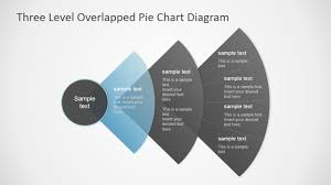 Circle Charts That Overlap Overlapped Levels Pie Chart Powerpoint Diagram
