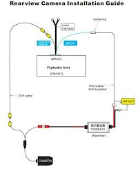 car wiring diagram app images besides pioneer car stereo rear view camera wiring diagram pioneer app