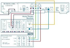 hdmi to av cable circuit diagram images diagram as well as xbox 360 e av cable together home theater hdmi