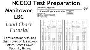 Crane Operator Training Load Charts Manitowoc Lattice Boom Crawler Nccco Specialty Exam